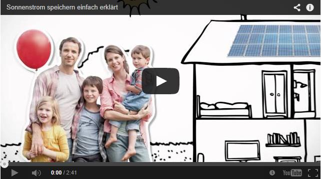 Video Sonnenstrom speichern